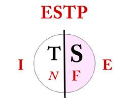 estp personality type